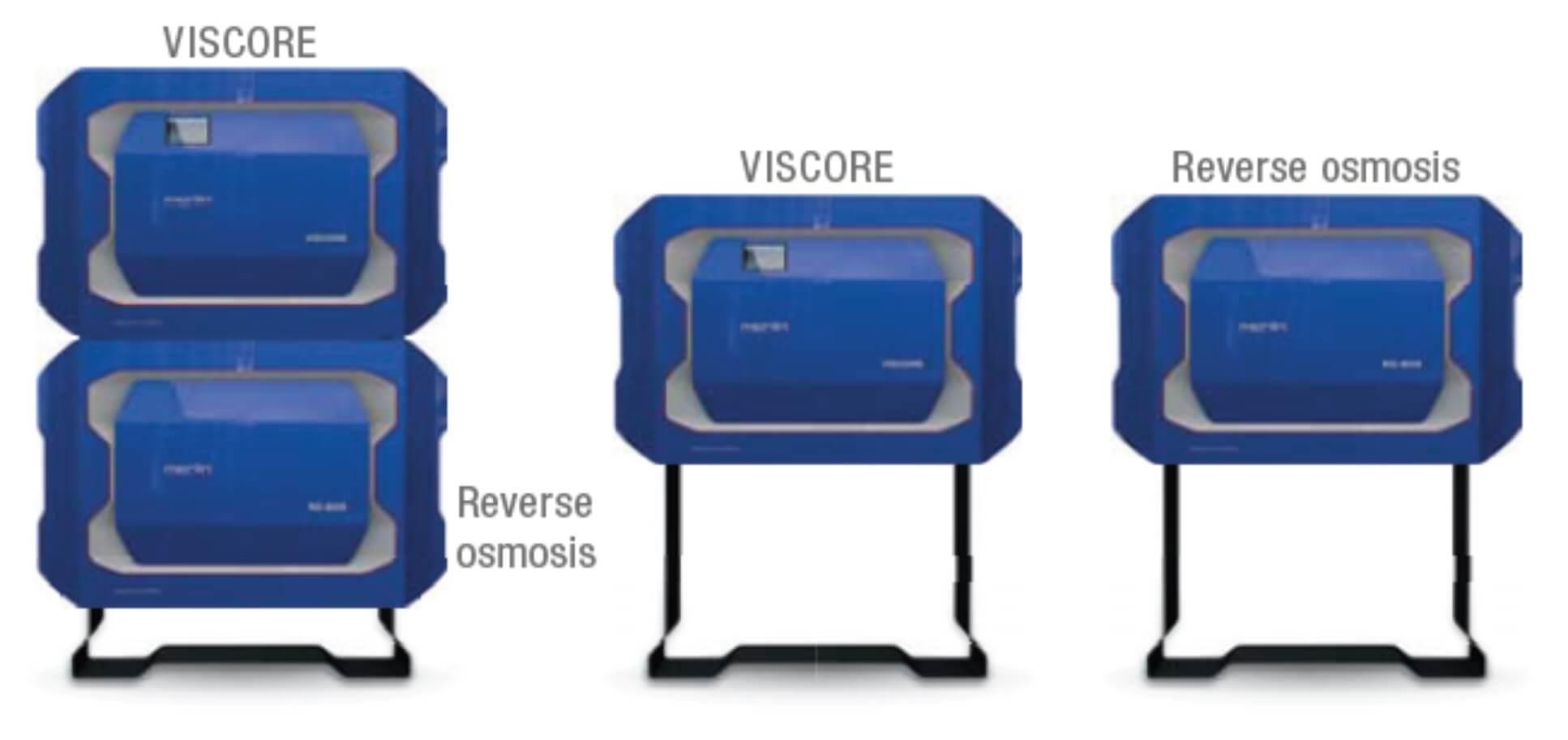 VISCORE Layout Options