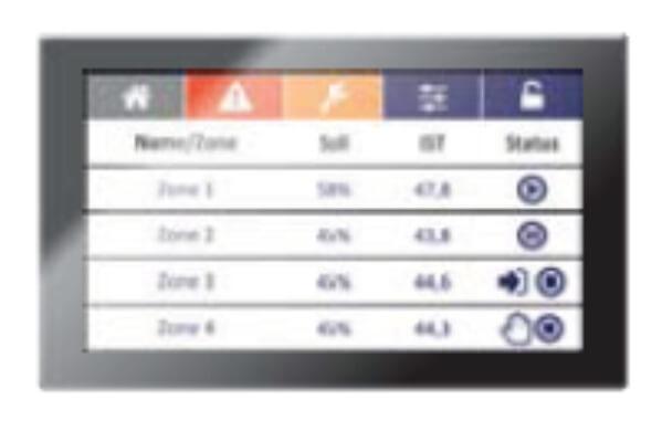 PLC Controller Screen